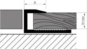 listwa wykończeniowa do paneli typu C - rysunek techniczny